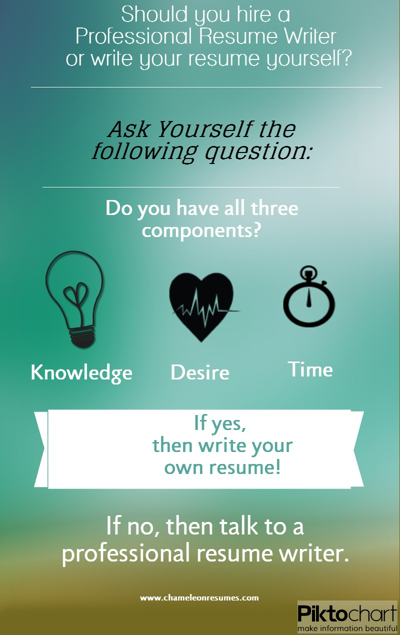 should i hire a professional resume writer or write my resume myself